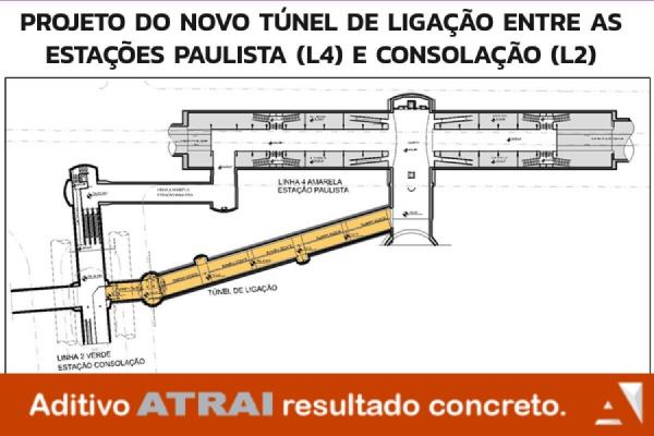 tunel metro entre a consolação e paulista - Atrai aditivos para concreto e argamassa