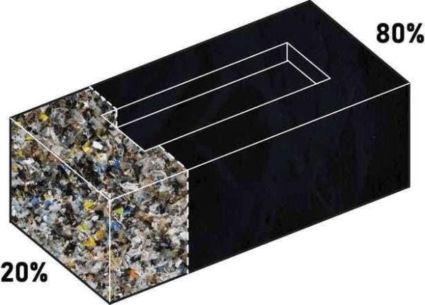 Representação da composição do tijolo sustentável